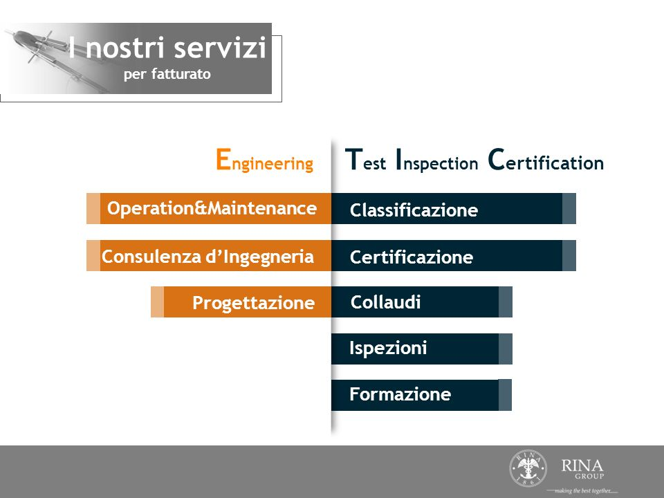 Engineering Test Inspection Certification
