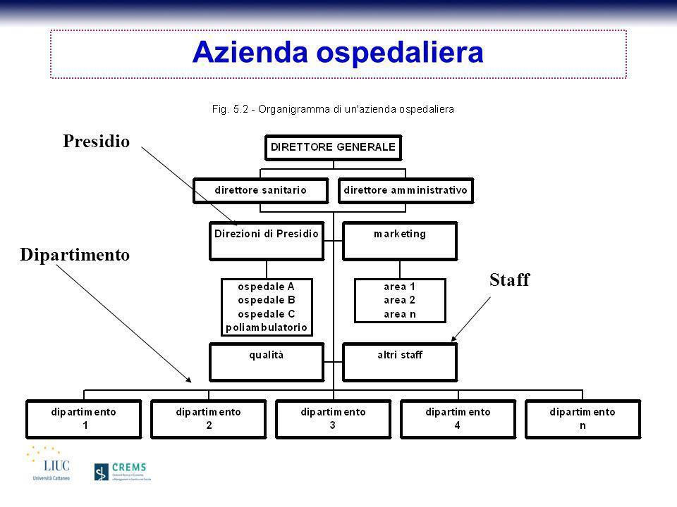Azienda ospedaliera Presidio Dipartimento Staff