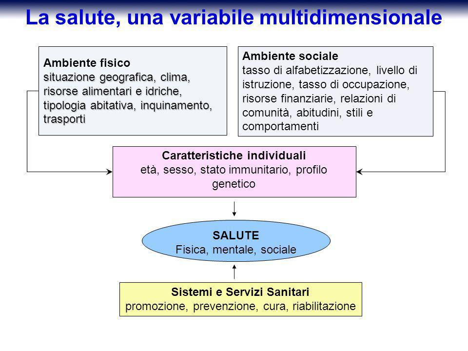 La salute, una variabile multidimensionale