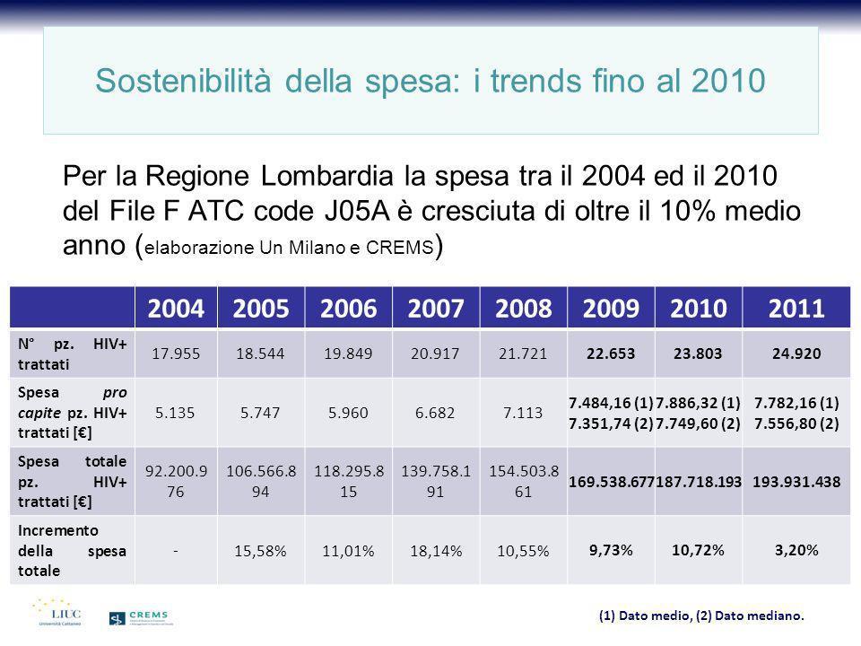 Sostenibilità della spesa: i trends fino al 2010