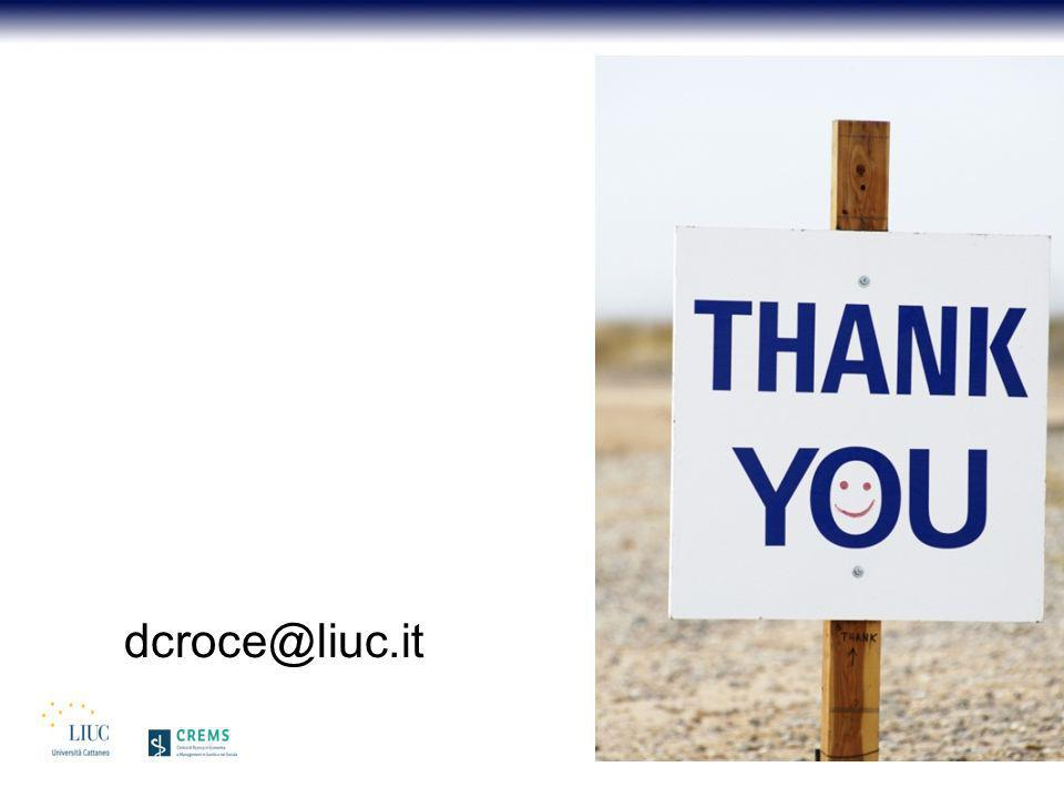 dcroce@liuc.it