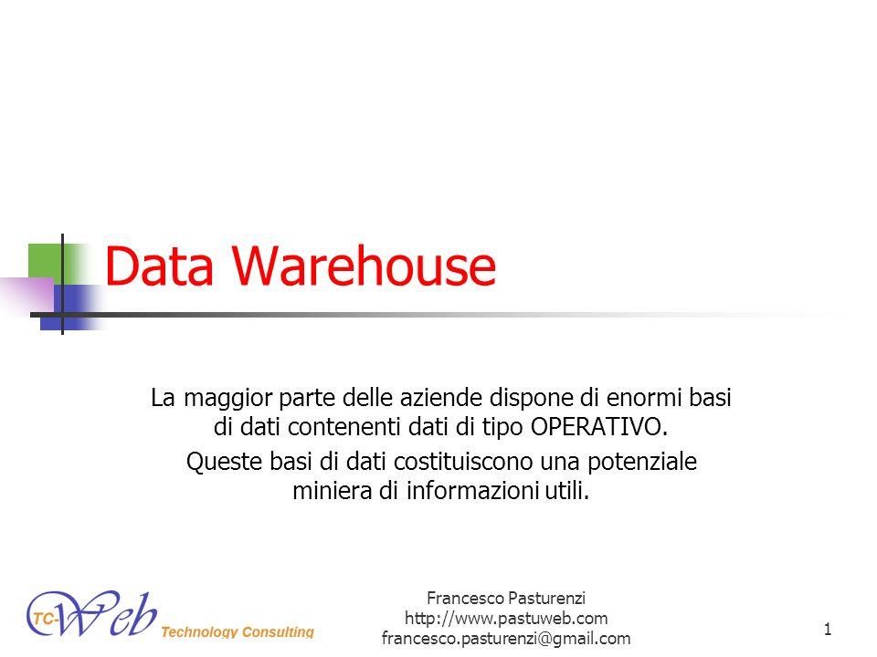 * 16/07/96. Data Warehouse. La maggior parte delle aziende dispone di enormi basi di dati contenenti dati di tipo OPERATIVO.