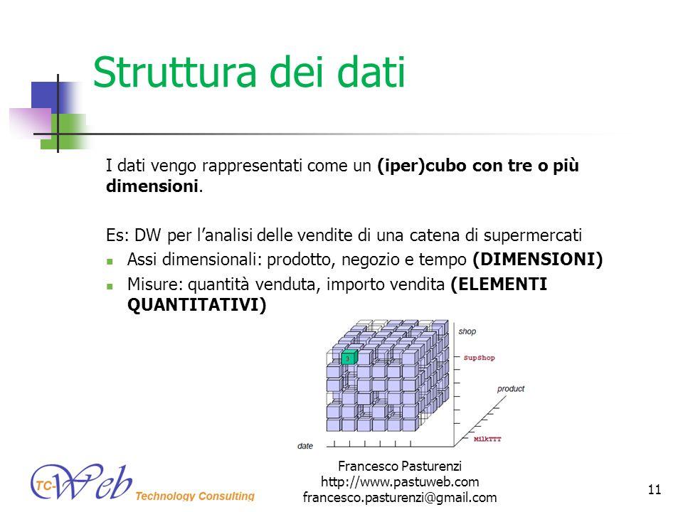 * 16/07/96. Struttura dei dati. I dati vengo rappresentati come un (iper)cubo con tre o più dimensioni.