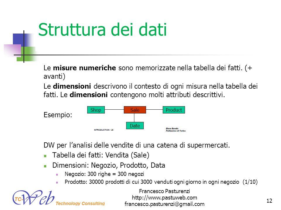 * 16/07/96. Struttura dei dati. Le misure numeriche sono memorizzate nella tabella dei fatti. (+ avanti)