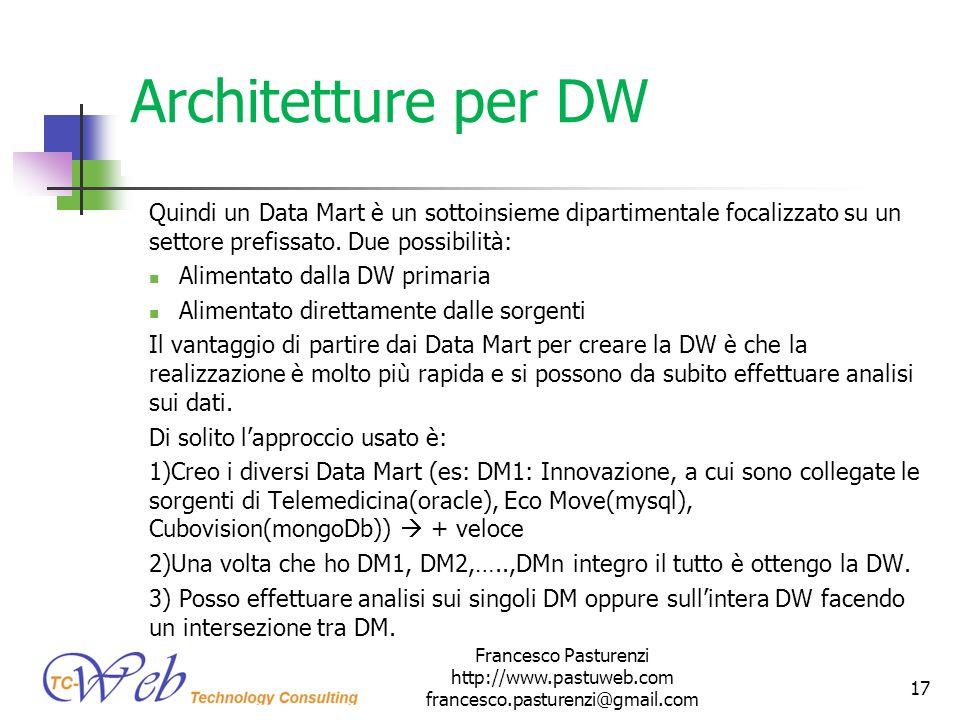 * 16/07/96. Architetture per DW. Quindi un Data Mart è un sottoinsieme dipartimentale focalizzato su un settore prefissato. Due possibilità: