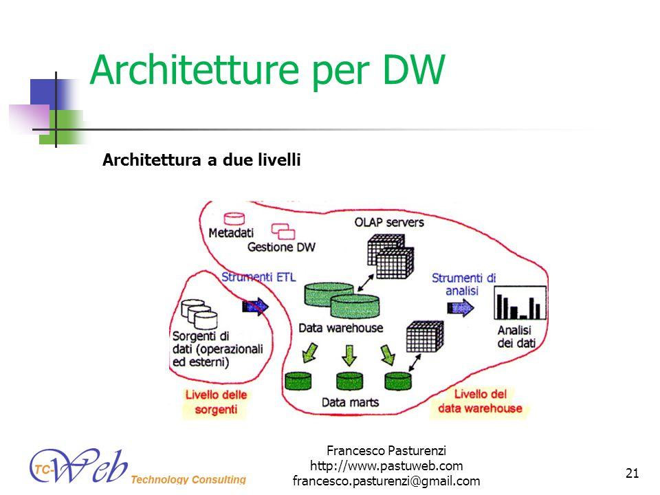Architetture per DW Architettura a due livelli