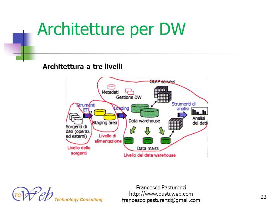 Architetture per DW Architettura a tre livelli