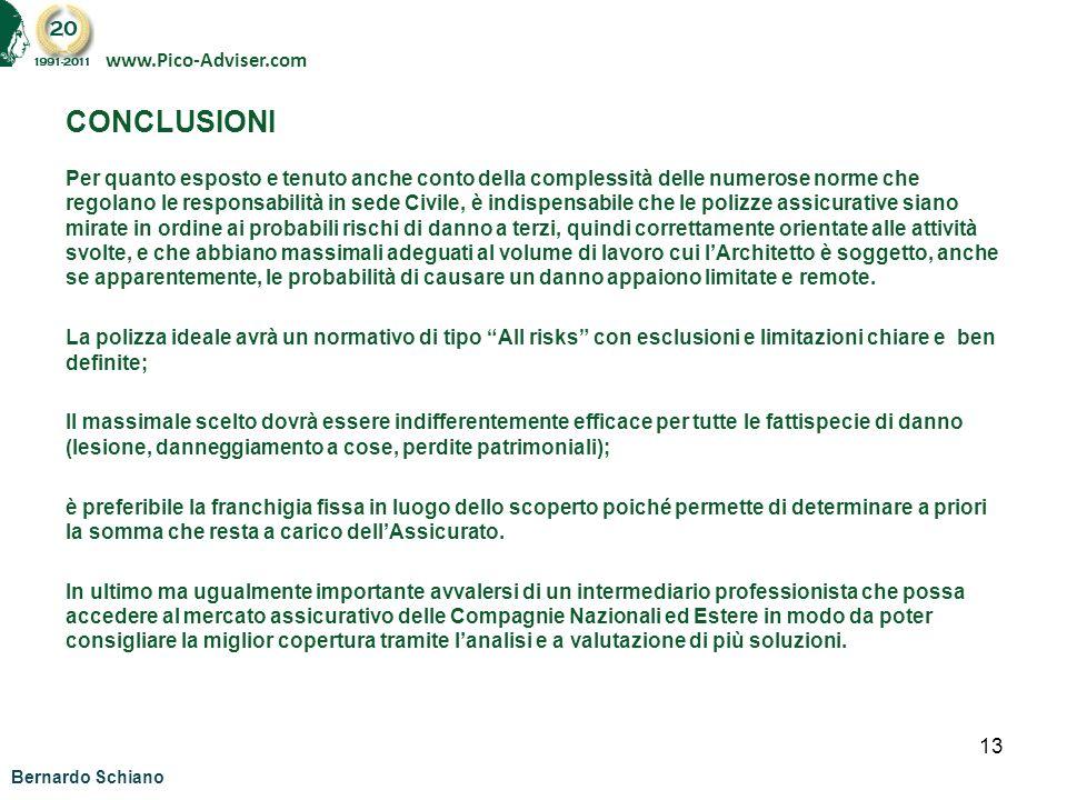 CONCLUSIONI www.Pico-Adviser.com