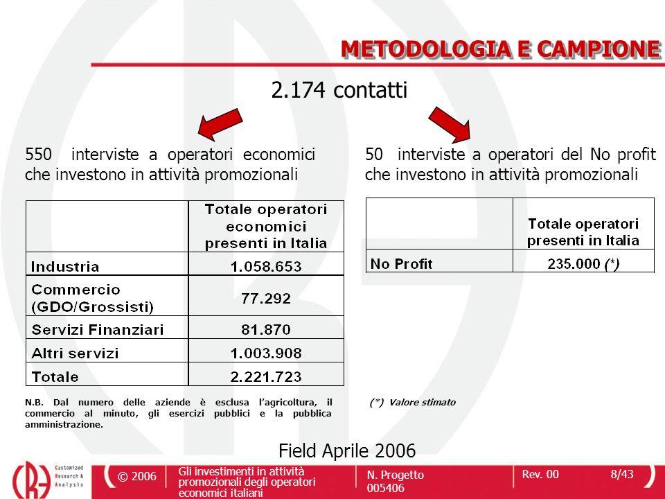 METODOLOGIA E CAMPIONE