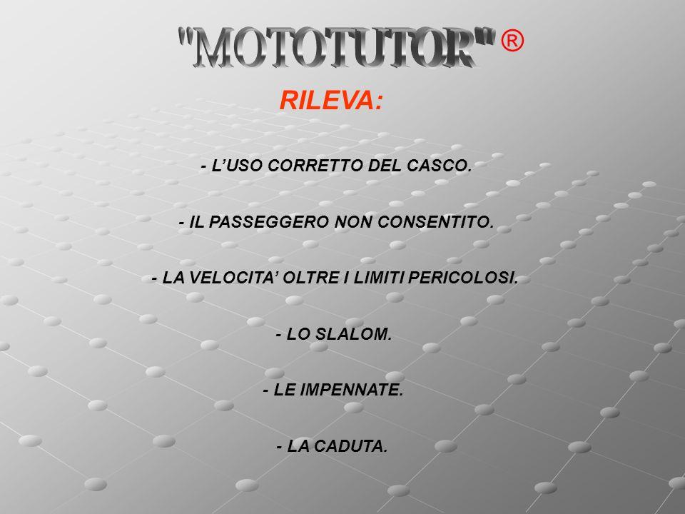 MOTOTUTOR ® RILEVA: - L'USO CORRETTO DEL CASCO.