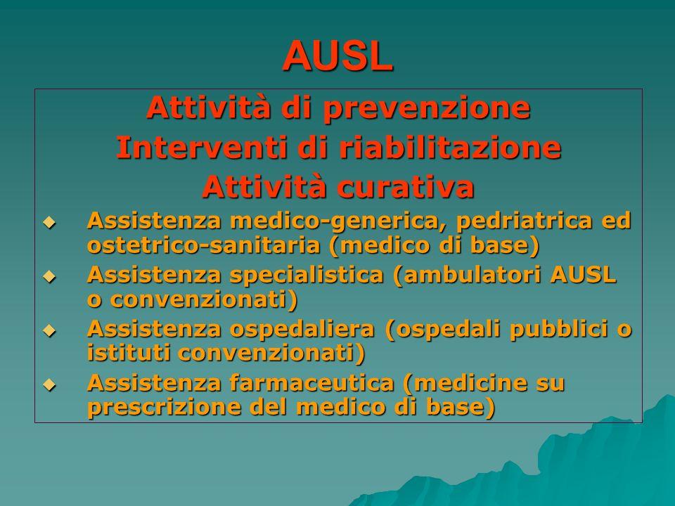 Attività di prevenzione Interventi di riabilitazione