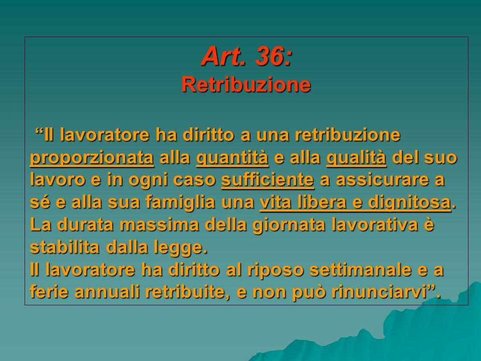 Art. 36: Retribuzione.