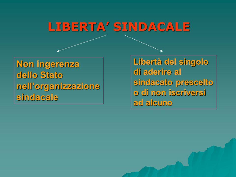 LIBERTA' SINDACALE Libertà del singolo di aderire al sindacato prescelto o di non iscriversi ad alcuno.