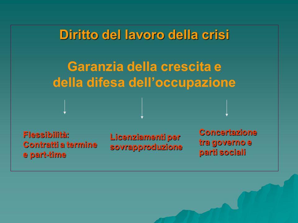 Diritto del lavoro della crisi Garanzia della crescita e