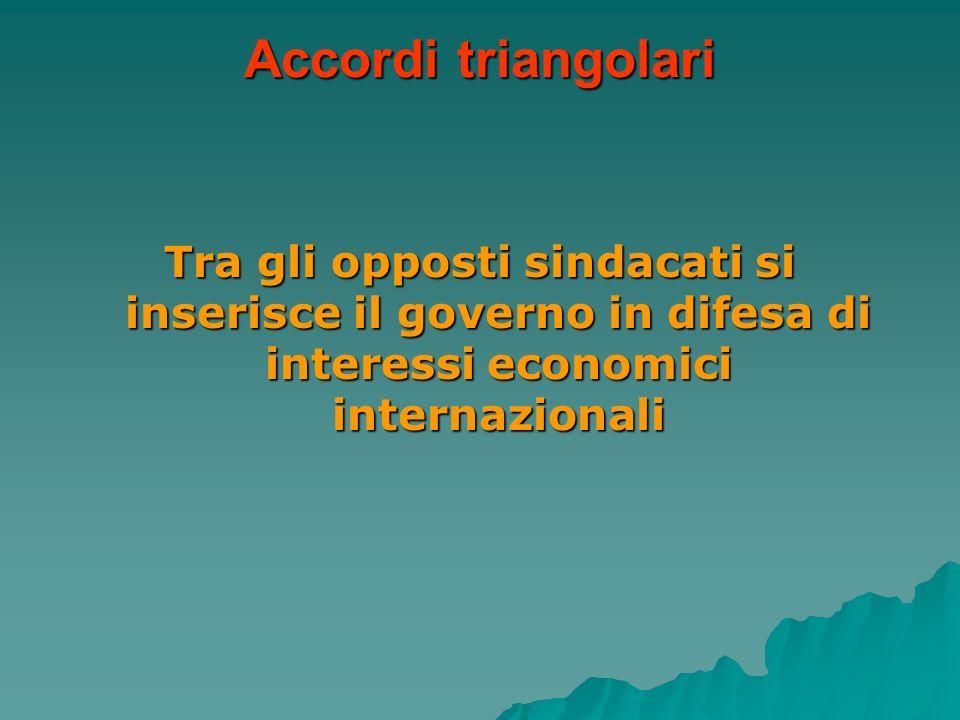 Accordi triangolari Tra gli opposti sindacati si inserisce il governo in difesa di interessi economici internazionali.