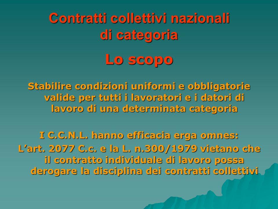 Contratti collettivi nazionali di categoria