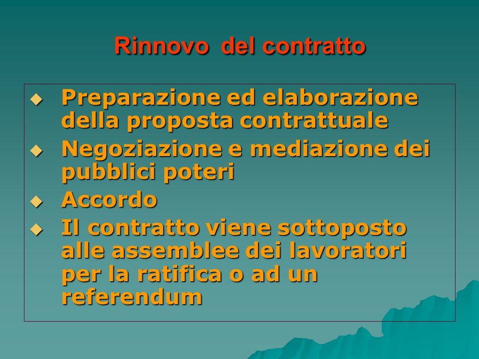Rinnovo del contratto Preparazione ed elaborazione della proposta contrattuale. Negoziazione e mediazione dei pubblici poteri.
