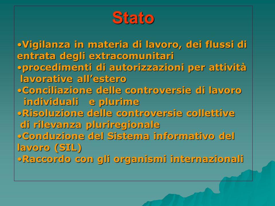Stato Vigilanza in materia di lavoro, dei flussi di entrata degli extracomunitari. procedimenti di autorizzazioni per attività.