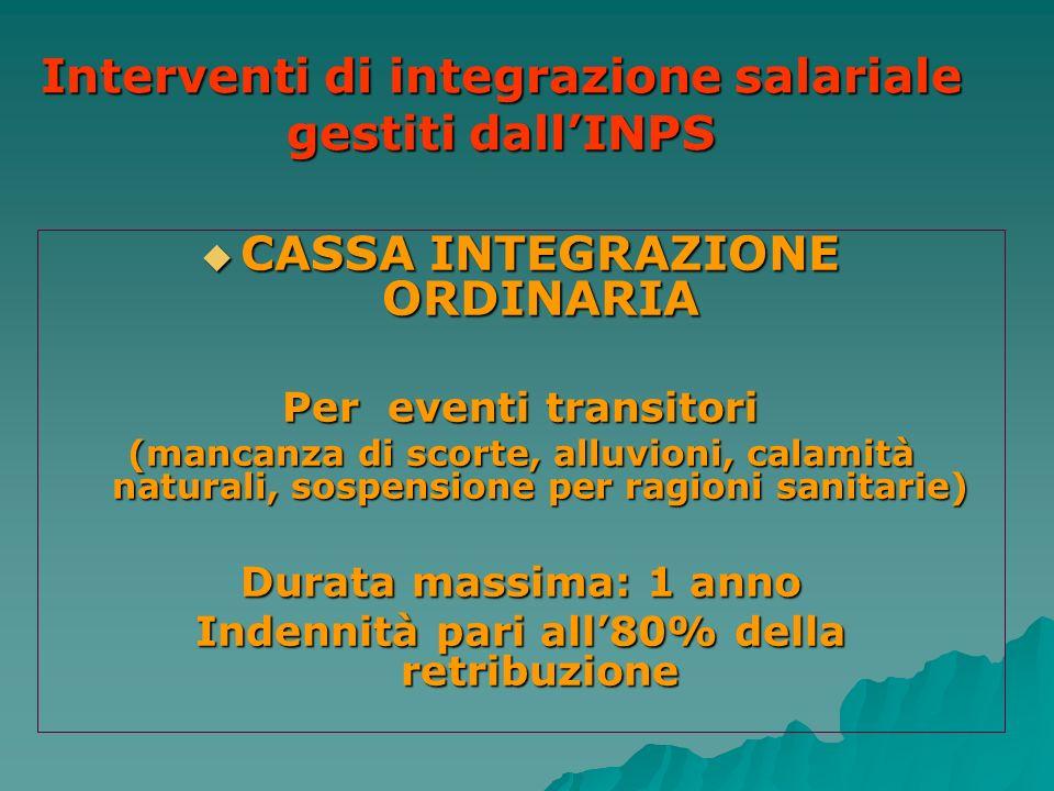 Interventi di integrazione salariale gestiti dall'INPS