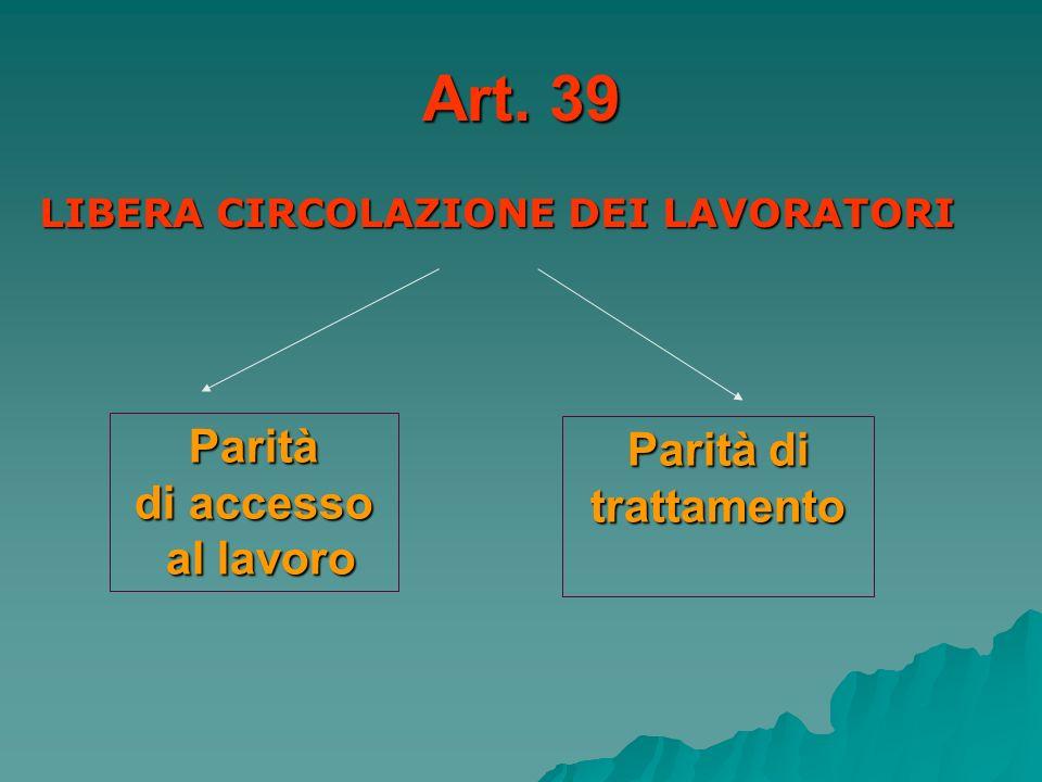 Art. 39 Parità Parità di trattamento di accesso al lavoro