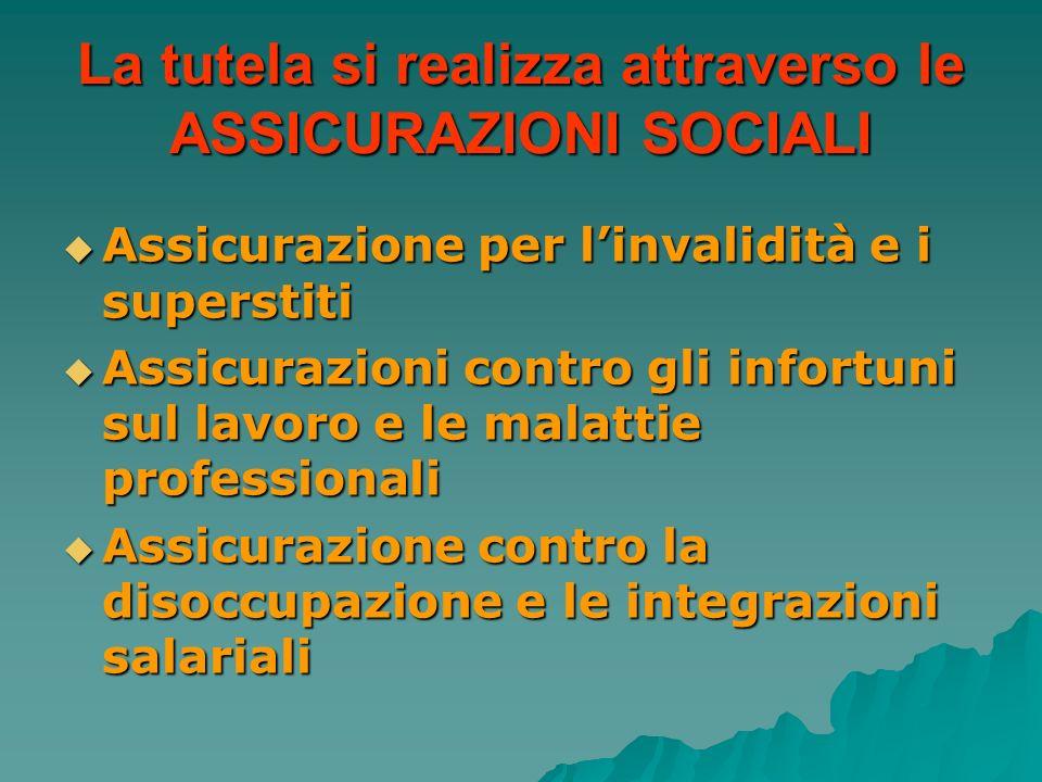La tutela si realizza attraverso le ASSICURAZIONI SOCIALI
