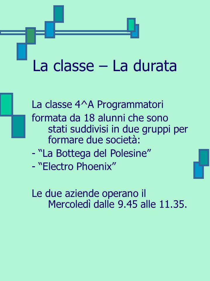 La classe – La durata La classe 4^A Programmatori