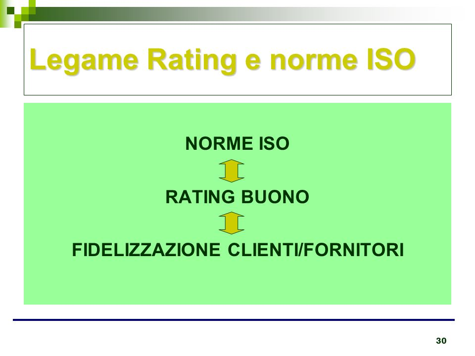 Legame Rating e norme ISO