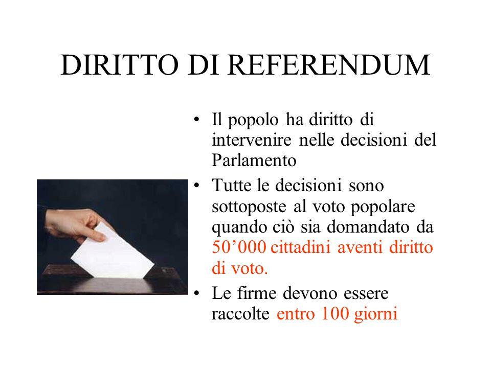 DIRITTO DI REFERENDUM Il popolo ha diritto di intervenire nelle decisioni del Parlamento.