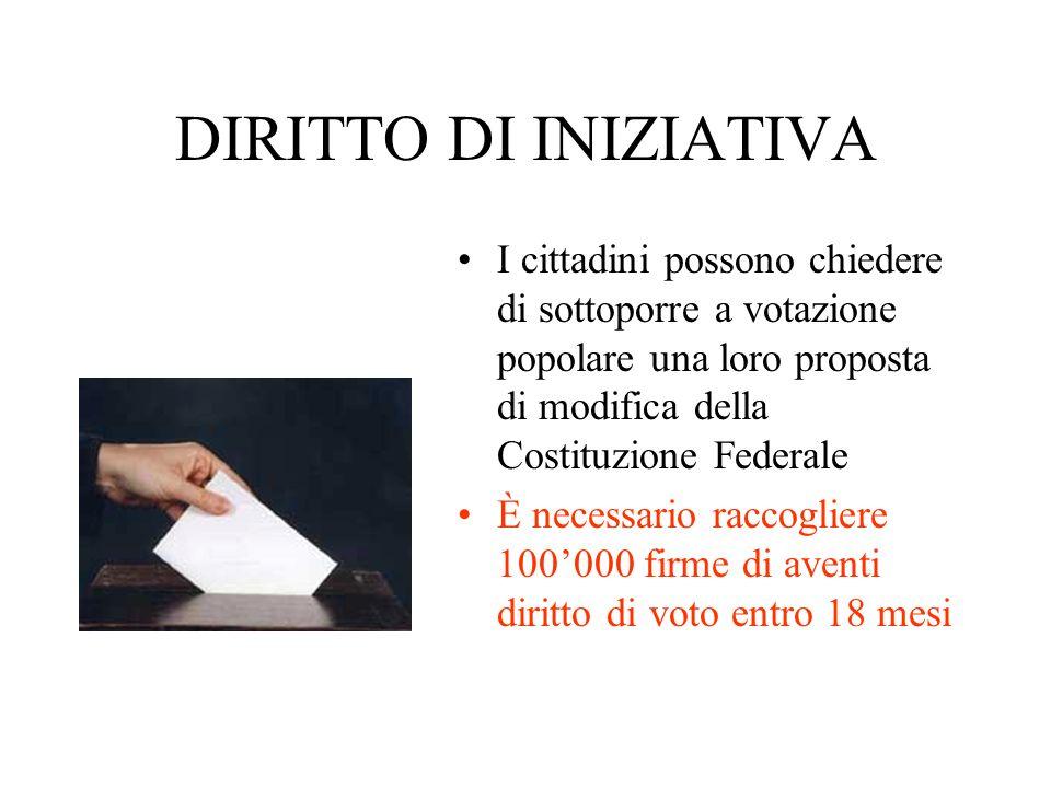 DIRITTO DI INIZIATIVA I cittadini possono chiedere di sottoporre a votazione popolare una loro proposta di modifica della Costituzione Federale.