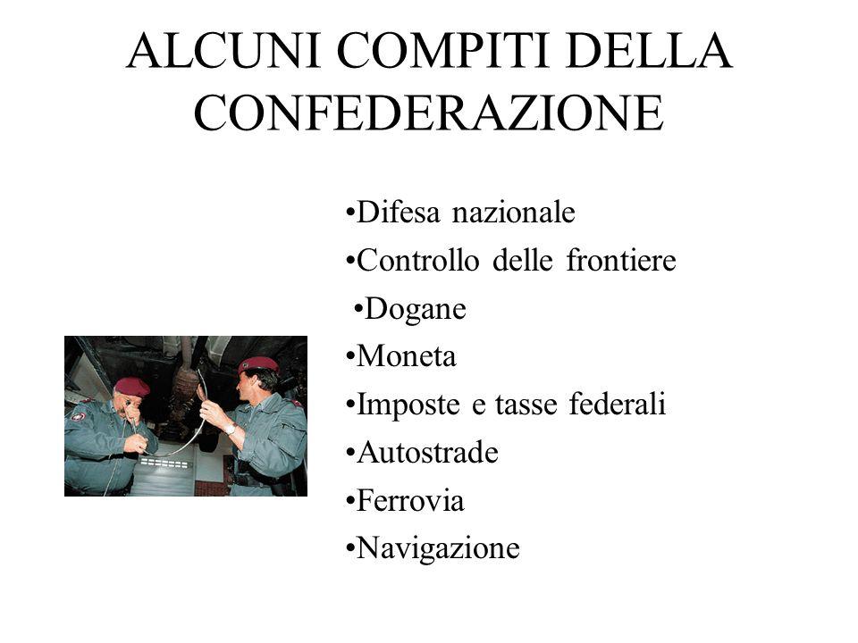 ALCUNI COMPITI DELLA CONFEDERAZIONE