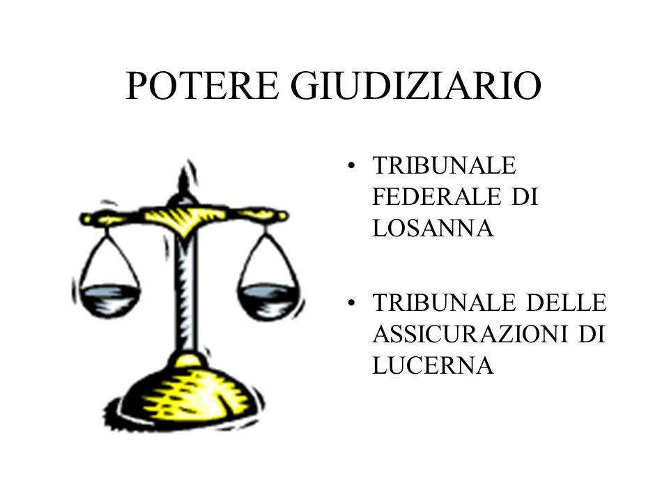 POTERE GIUDIZIARIO TRIBUNALE FEDERALE DI LOSANNA