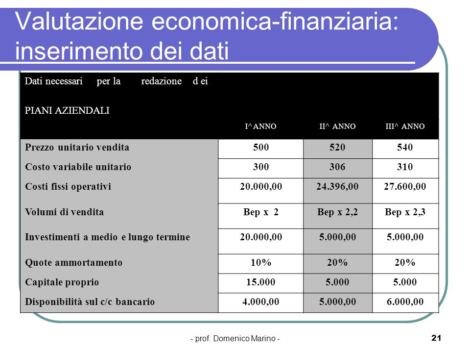 Valutazione economica-finanziaria: inserimento dei dati