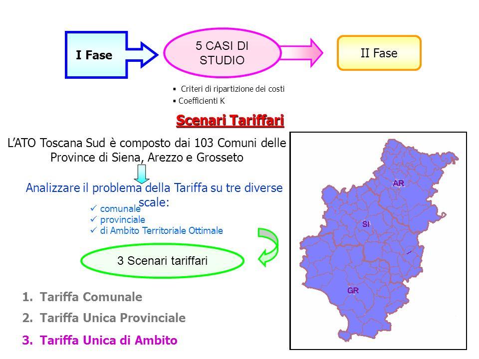 Analizzare il problema della Tariffa su tre diverse scale: