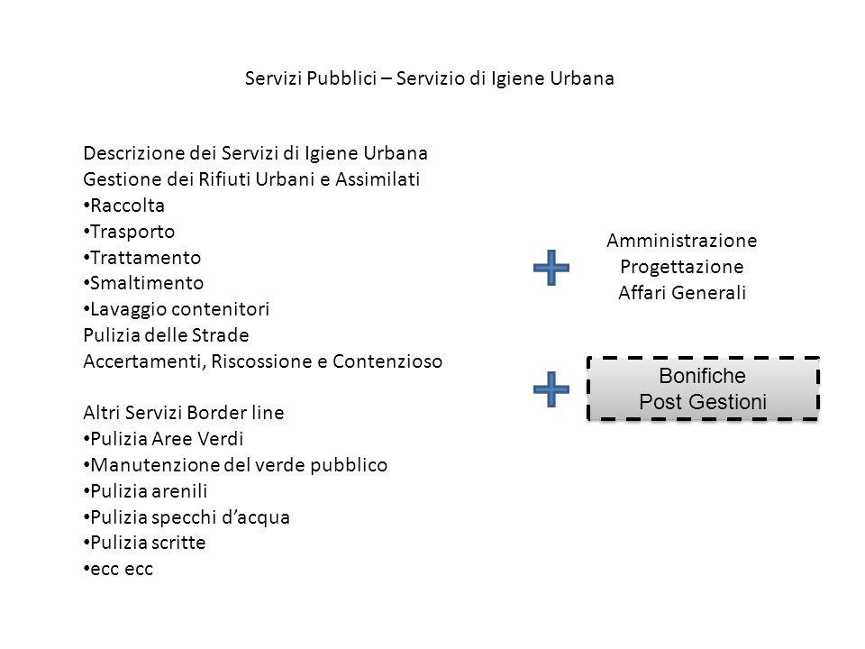 Servizi Pubblici – Servizio di Igiene Urbana
