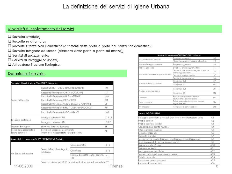La definizione dei servizi di Igiene Urbana