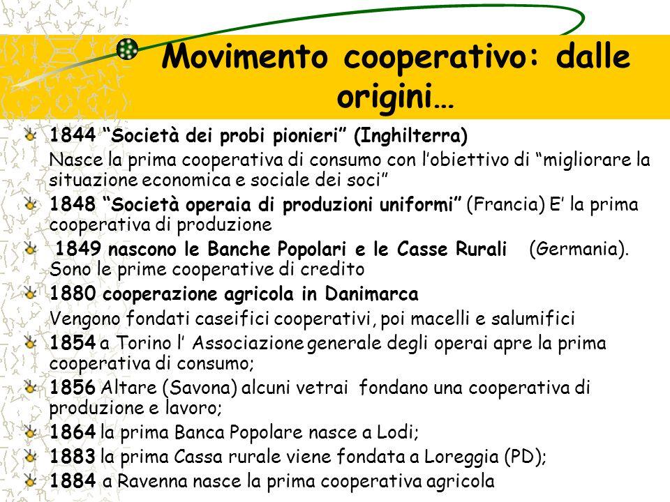Movimento cooperativo: dalle origini…