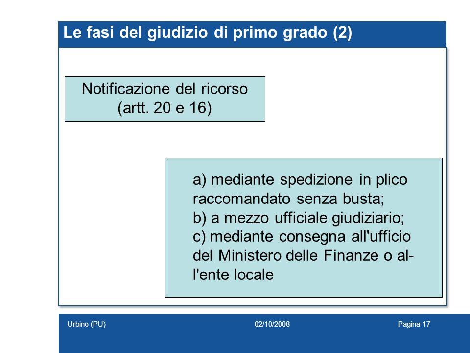 Le fasi del giudizio di primo grado (2)