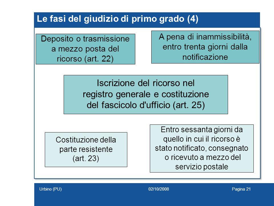 Le fasi del giudizio di primo grado (4)