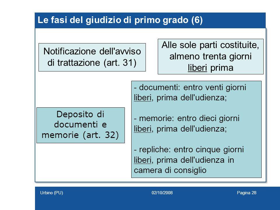 Le fasi del giudizio di primo grado (6)