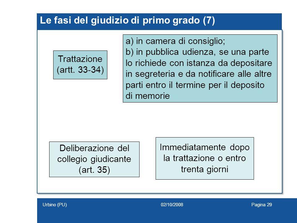 Le fasi del giudizio di primo grado (7)