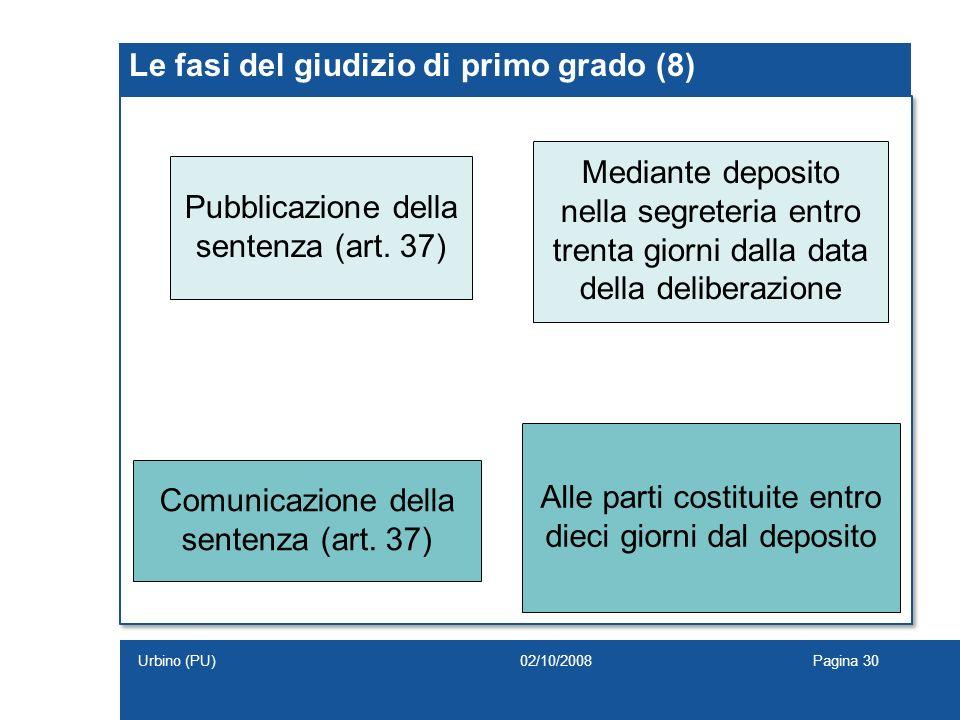 Le fasi del giudizio di primo grado (8)