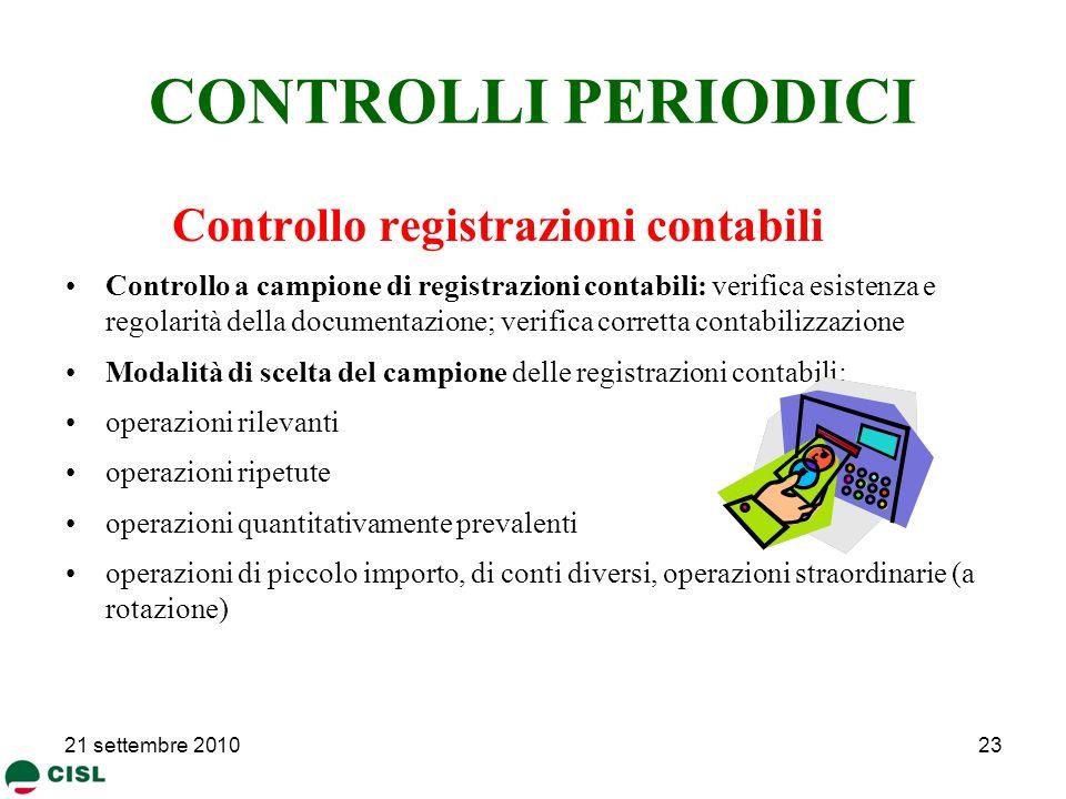 CONTROLLI PERIODICI Controllo registrazioni contabili