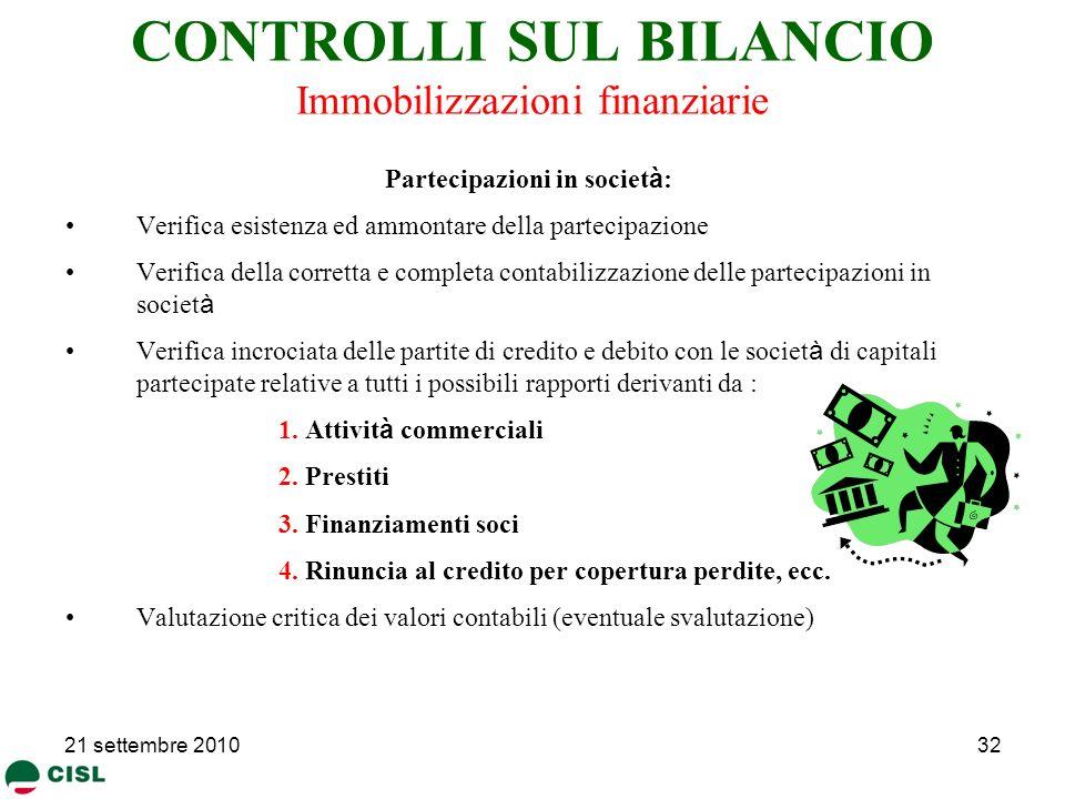 CONTROLLI SUL BILANCIO Immobilizzazioni finanziarie