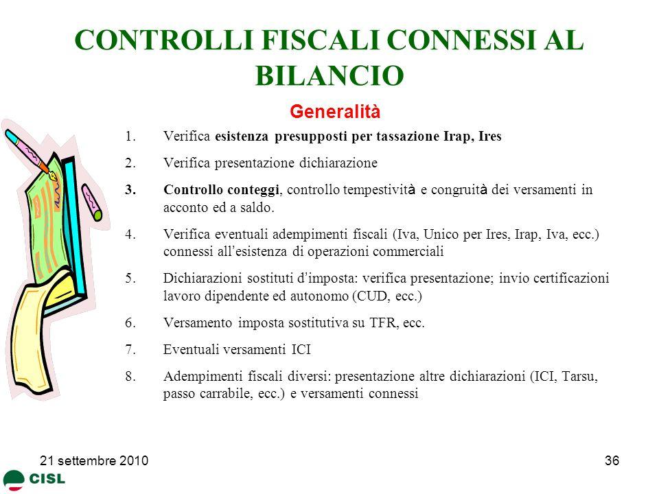 CONTROLLI FISCALI CONNESSI AL BILANCIO