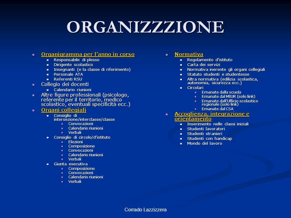 ORGANIZZZIONE Organigramma per l'anno in corso Collegio dei docenti