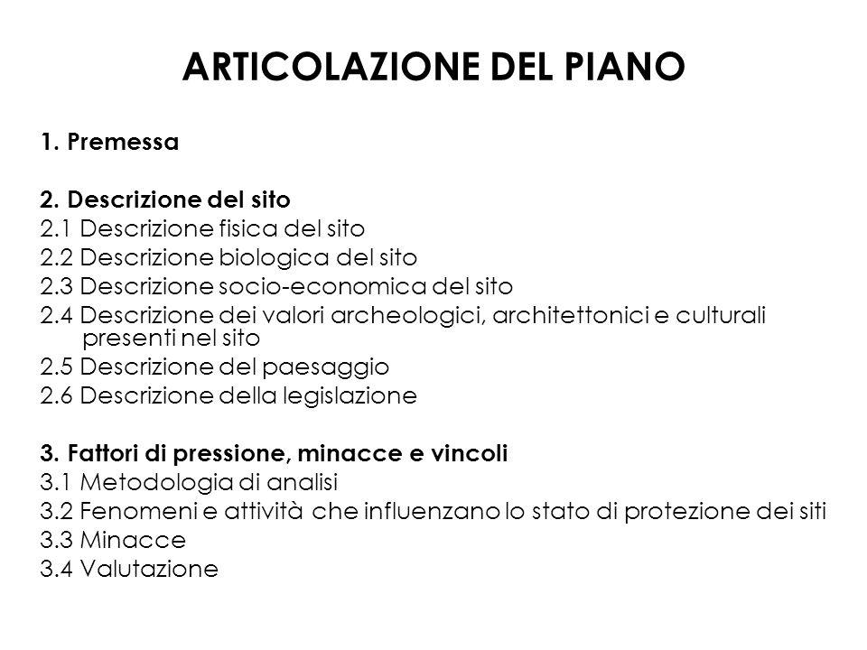 ARTICOLAZIONE DEL PIANO