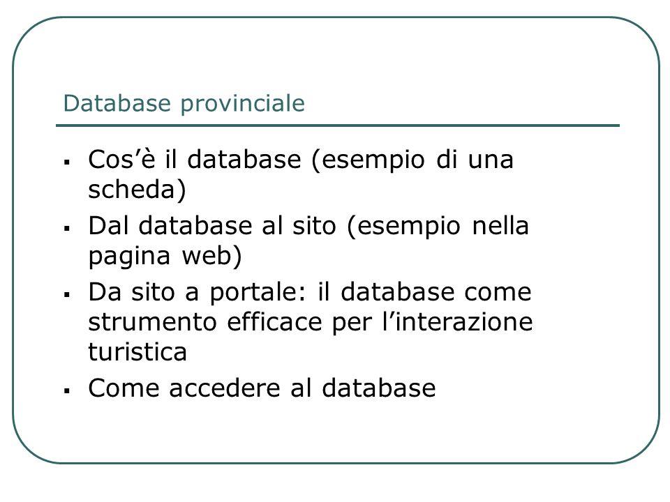 Cos'è il database (esempio di una scheda)