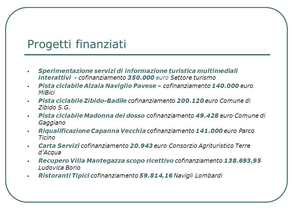 Progetti finanziatiSperimentazione servizi di informazione turistica multimediali interattivi - cofinanziamento 350.000 euro Settore turismo.