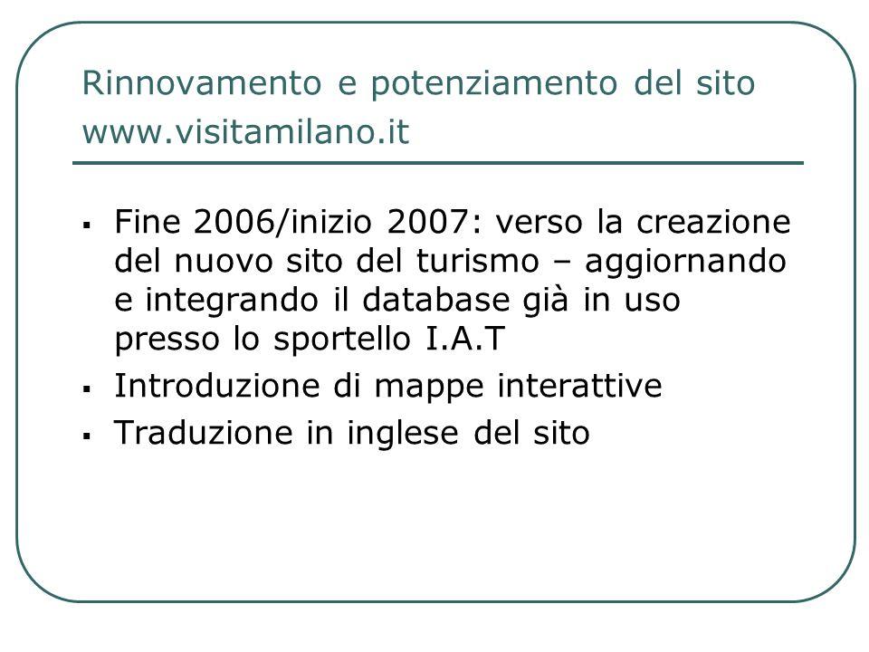 Rinnovamento e potenziamento del sito www.visitamilano.it