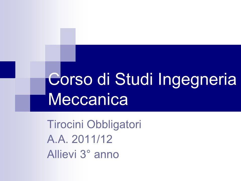 Corso di Studi Ingegneria Meccanica
